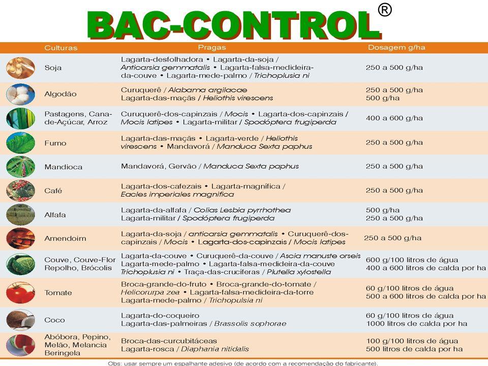 ® BAC-CONTROL
