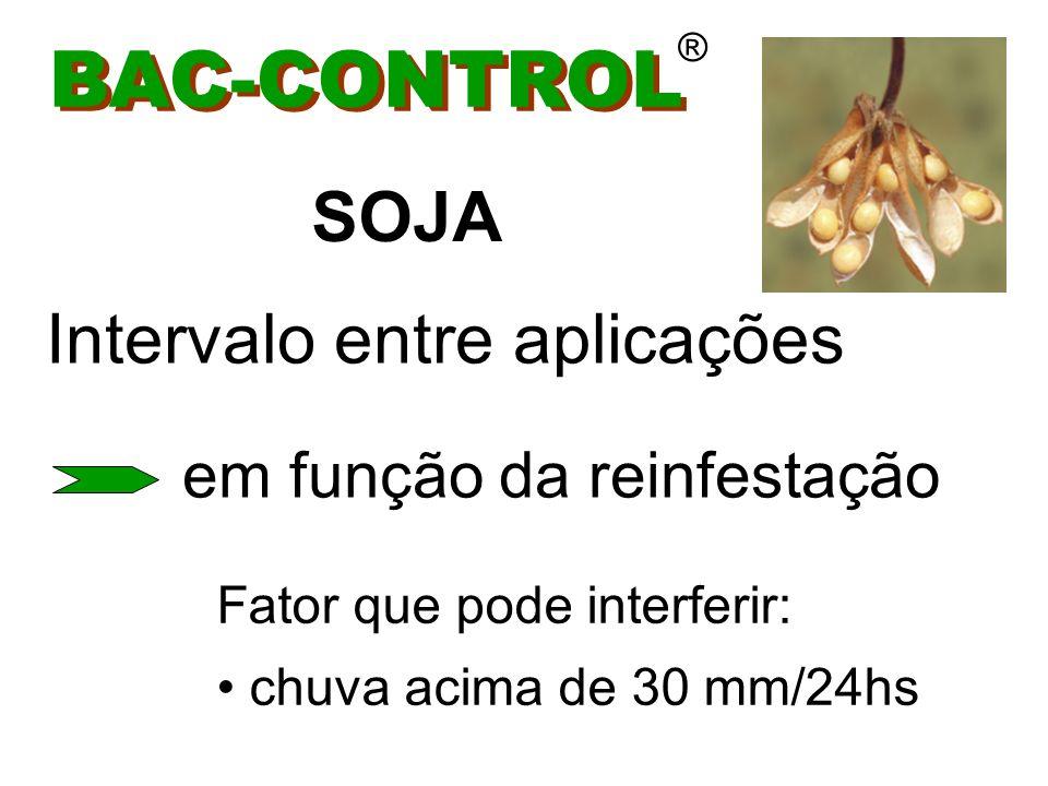 BAC-CONTROL SOJA Intervalo entre aplicações em função da reinfestação