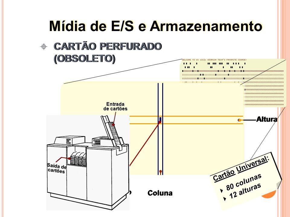 CARTÃO PERFURADO (OBSOLETO)