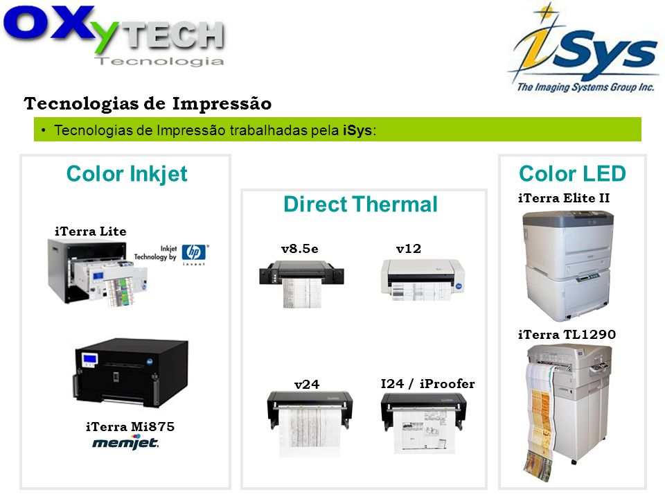 Color Inkjet Color LED Direct Thermal