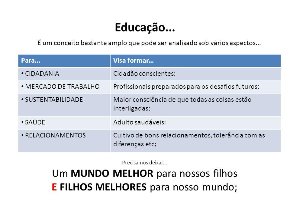 Educação... Um MUNDO MELHOR para nossos filhos