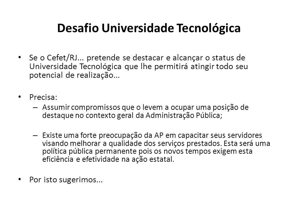 Desafio Universidade Tecnológica