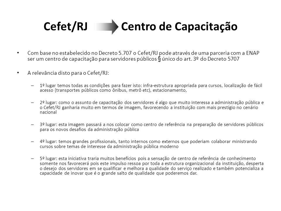 Cefet/RJ Centro de Capacitação