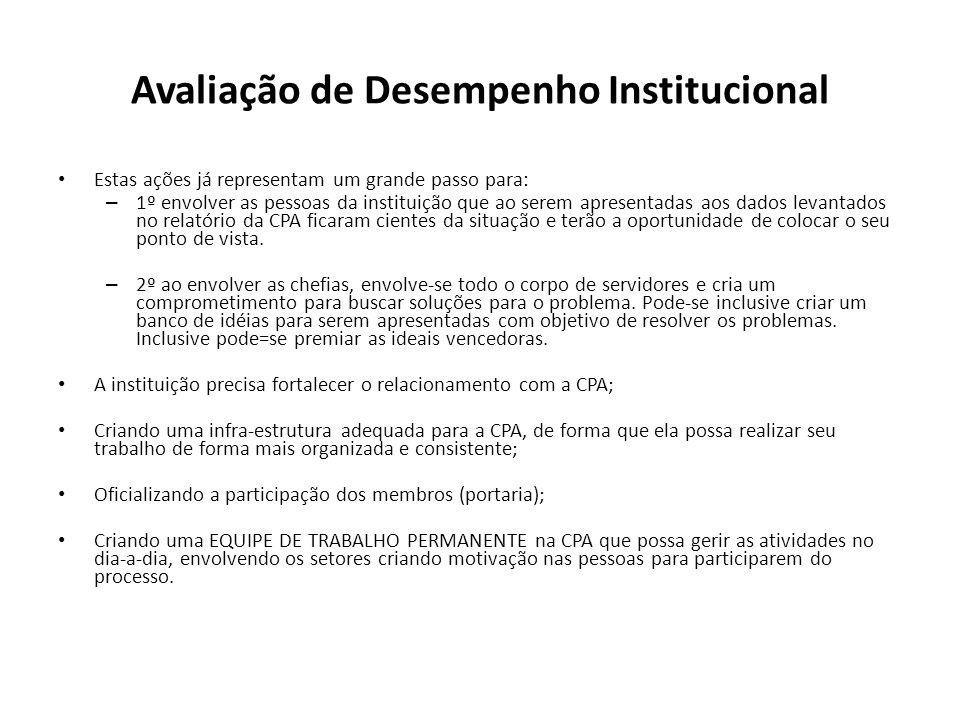 Avaliação de Desempenho Institucional