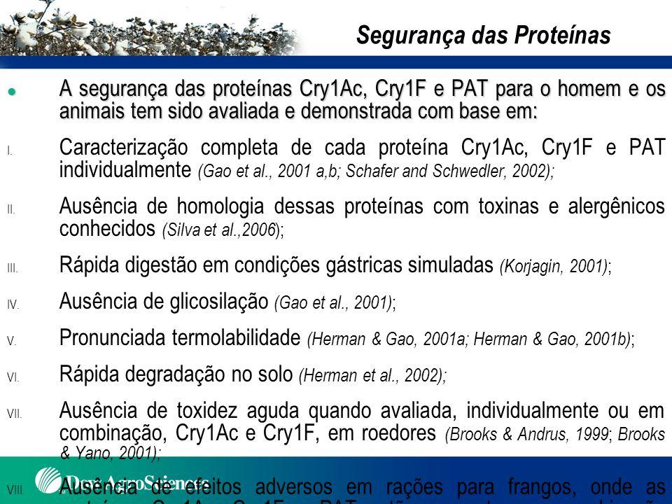 Segurança das Proteínas