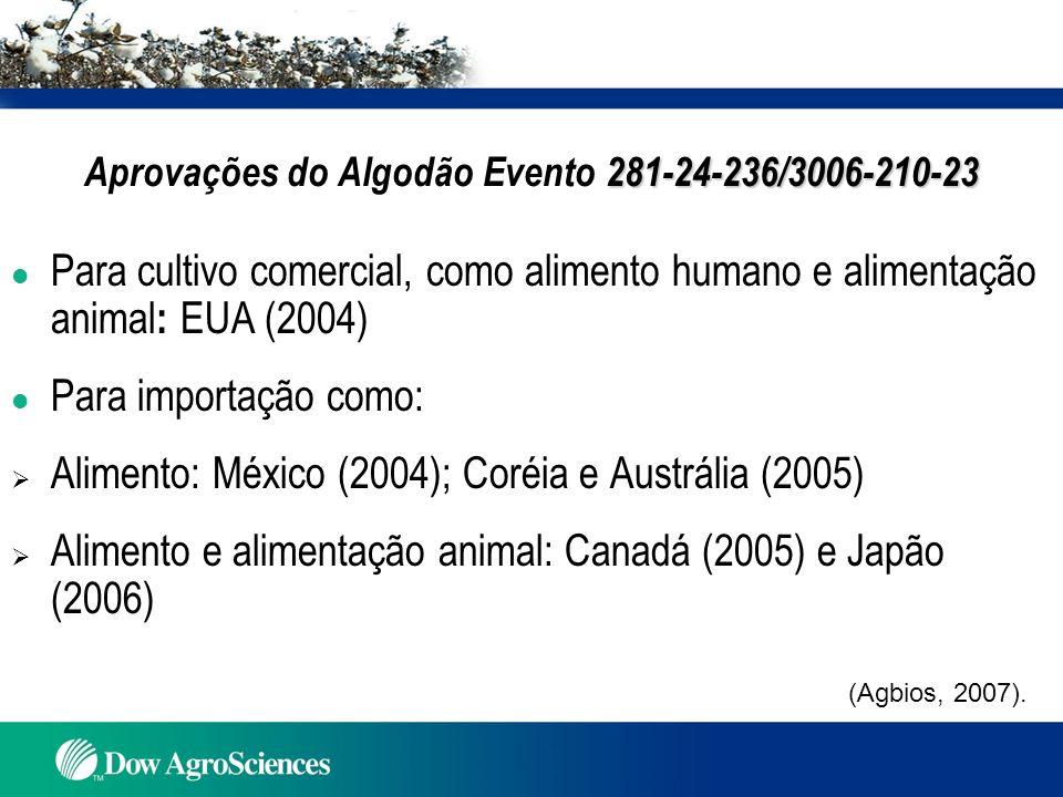 Aprovações do Algodão Evento 281-24-236/3006-210-23