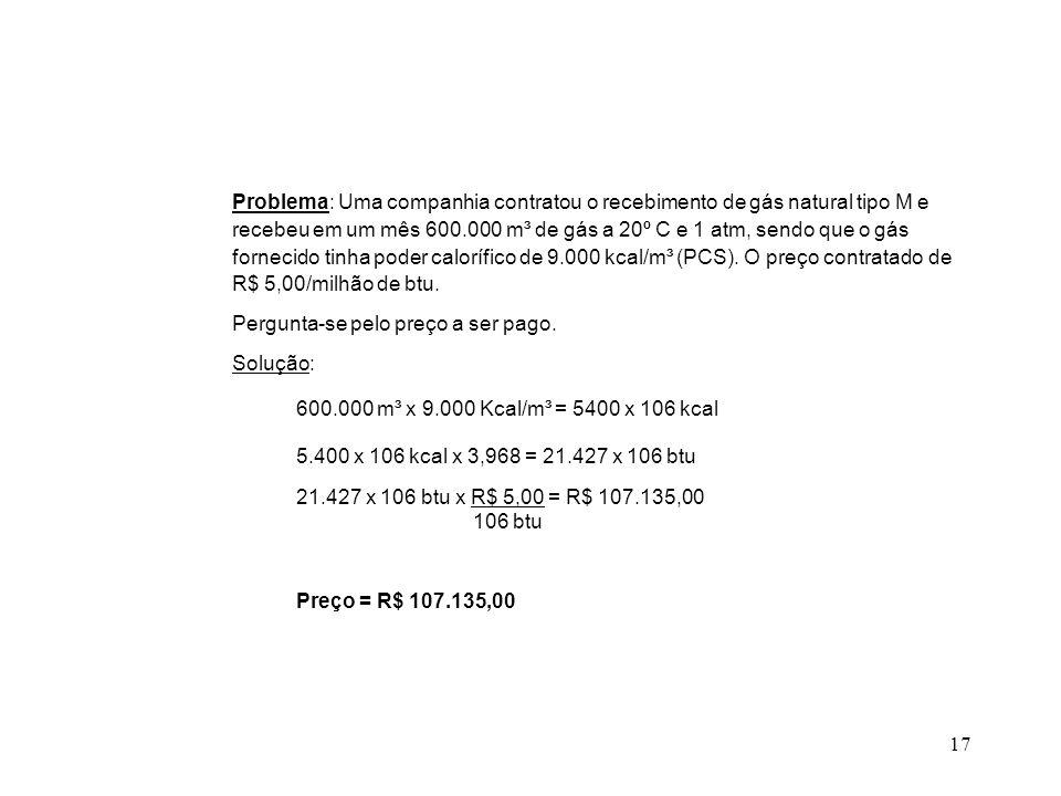 Problema: Uma companhia contratou o recebimento de gás natural tipo M e recebeu em um mês 600.000 m³ de gás a 20º C e 1 atm, sendo que o gás fornecido tinha poder calorífico de 9.000 kcal/m³ (PCS). O preço contratado de R$ 5,00/milhão de btu.