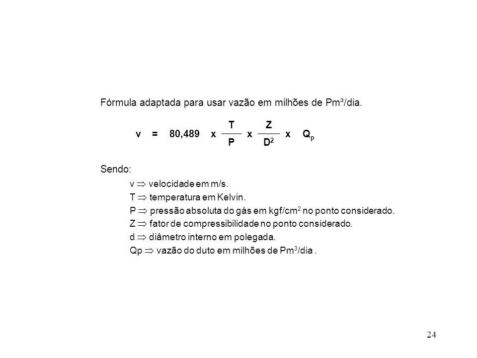 Fórmula adaptada para usar vazão em milhões de Pm³/dia.