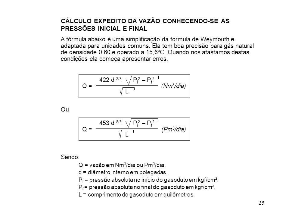 CÁLCULO EXPEDITO DA VAZÃO CONHECENDO-SE AS PRESSÕES INICIAL E FINAL