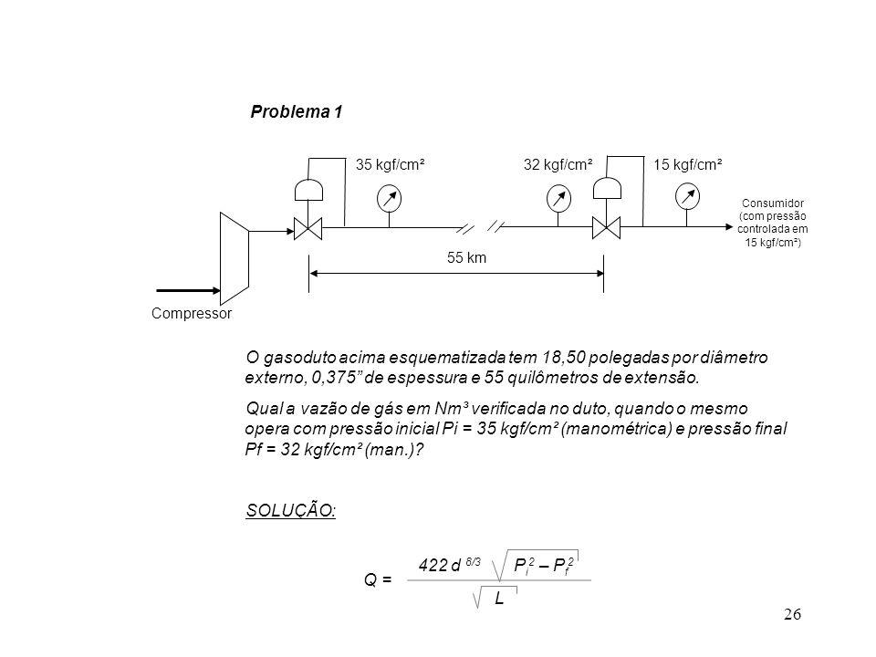 Consumidor (com pressão controlada em 15 kgf/cm²)