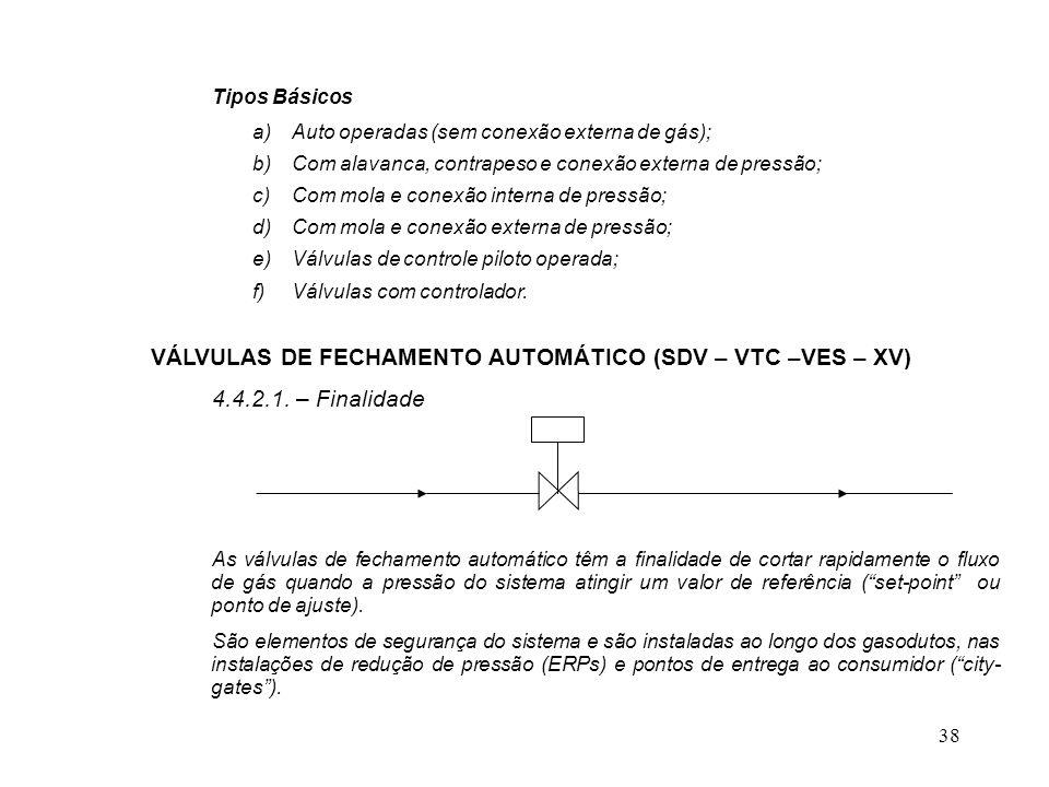 VÁLVULAS DE FECHAMENTO AUTOMÁTICO (SDV – VTC –VES – XV)