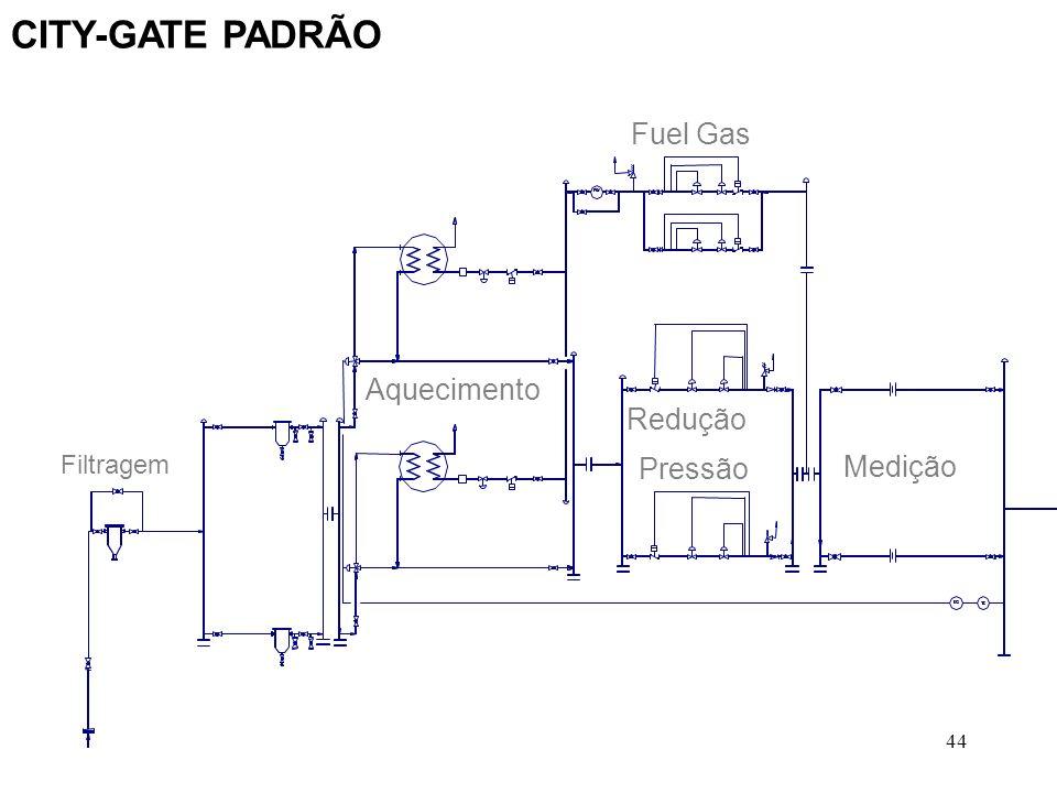 CITY-GATE PADRÃO Fuel Gas Aquecimento Redução Pressão Medição