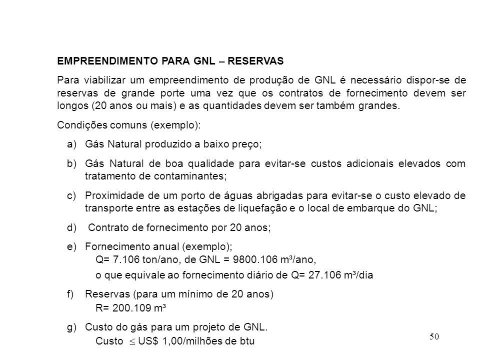 EMPREENDIMENTO PARA GNL – RESERVAS