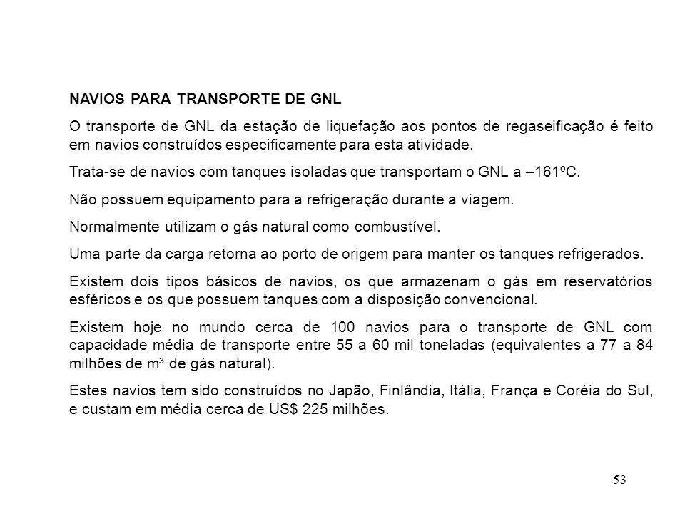 NAVIOS PARA TRANSPORTE DE GNL