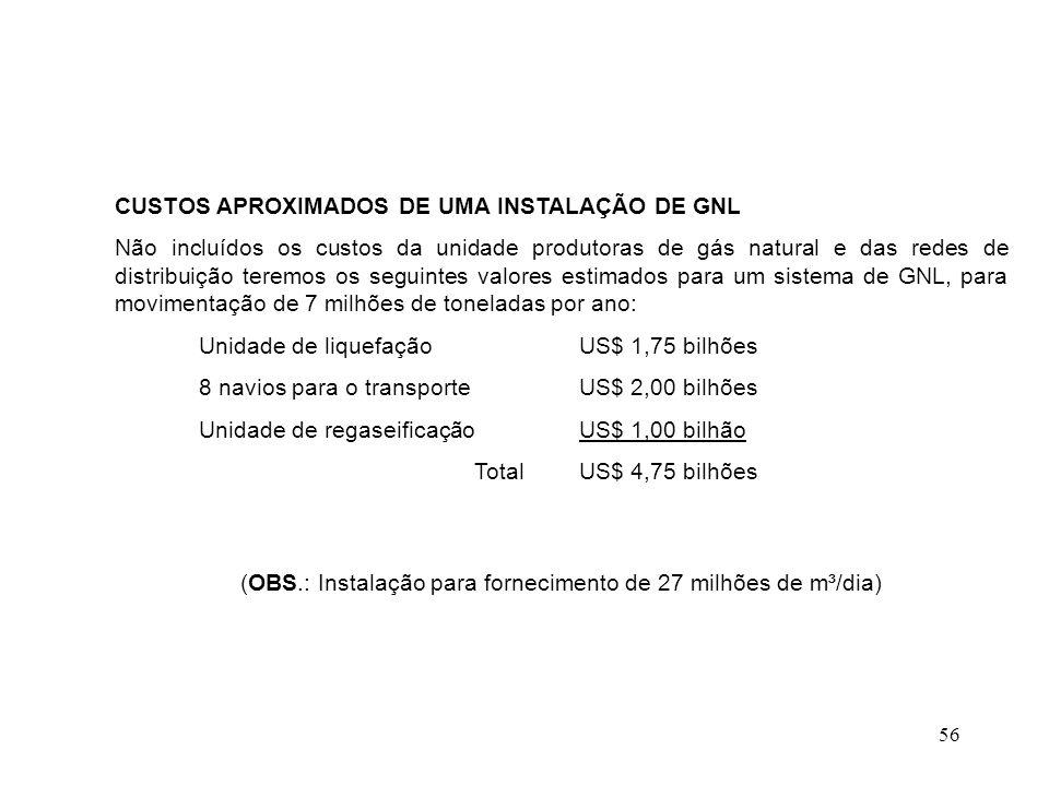 (OBS.: Instalação para fornecimento de 27 milhões de m³/dia)