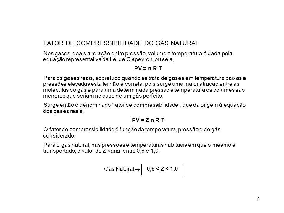 Gás Natural  0,6 < Z < 1,0