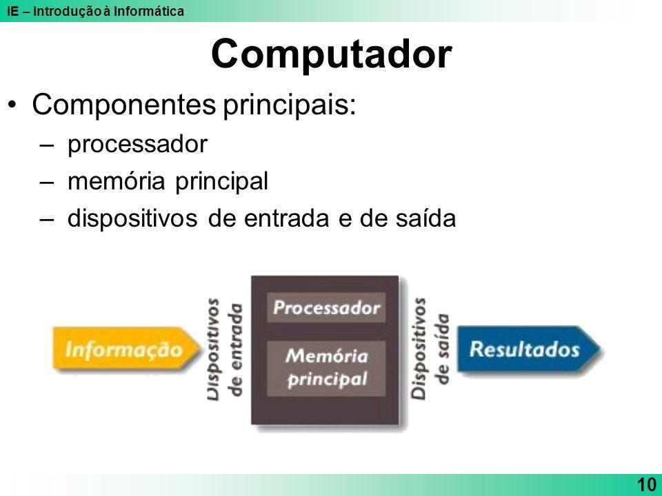 Computador Componentes principais: processador memória principal