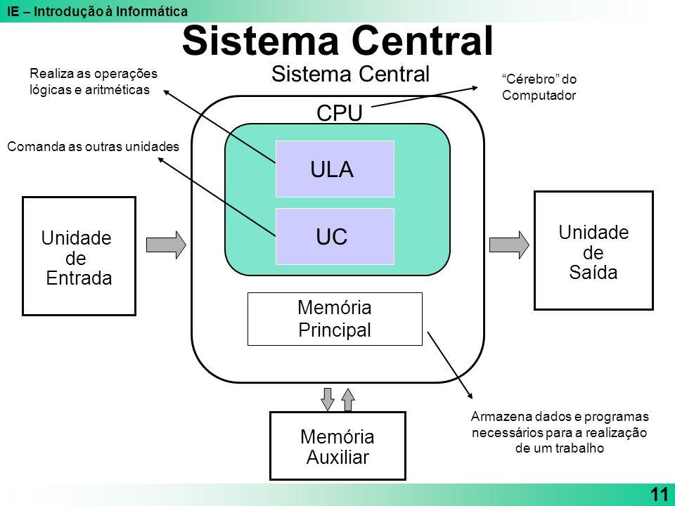 Sistema Central Sistema Central CPU ULA UC Unidade de Unidade de Saída