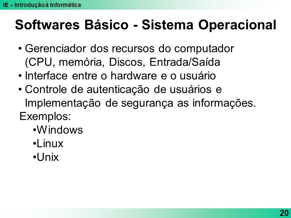 Softwares Básico - Sistema Operacional
