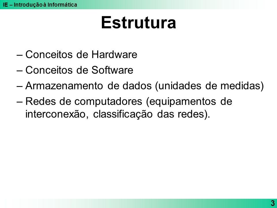 Estrutura Conceitos de Hardware Conceitos de Software