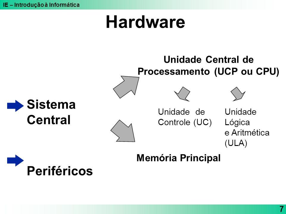 Unidade Central de Processamento (UCP ou CPU)