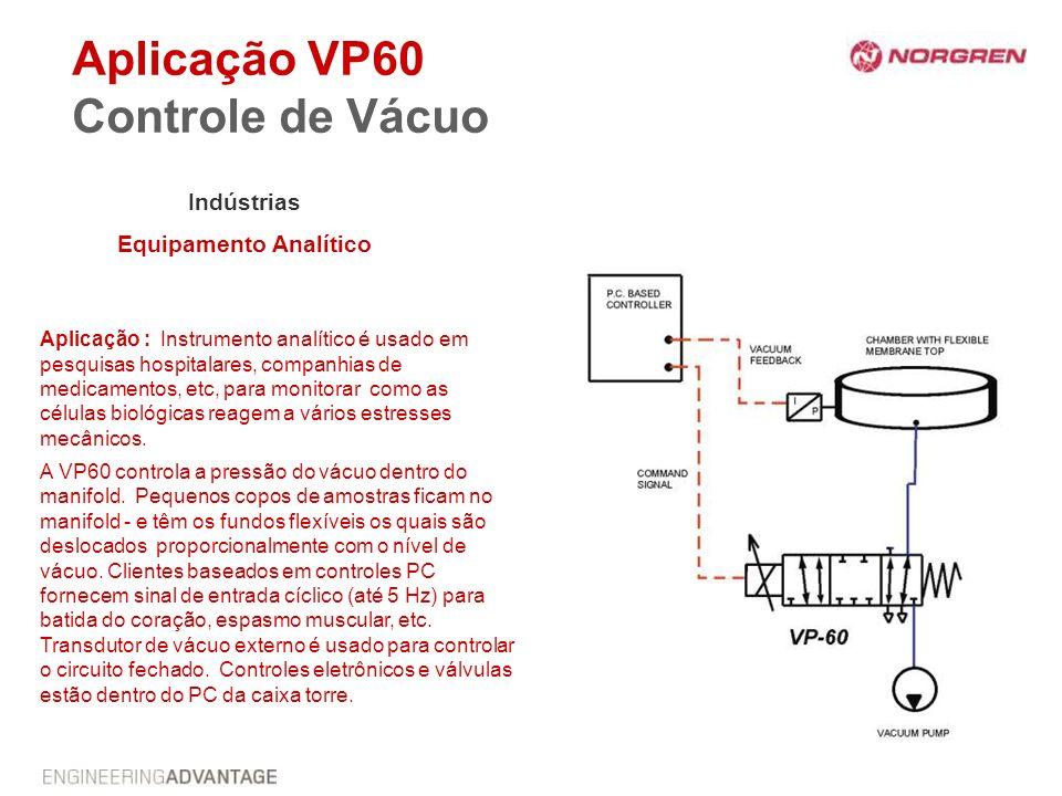 Aplicação VP60 Controle de Vácuo