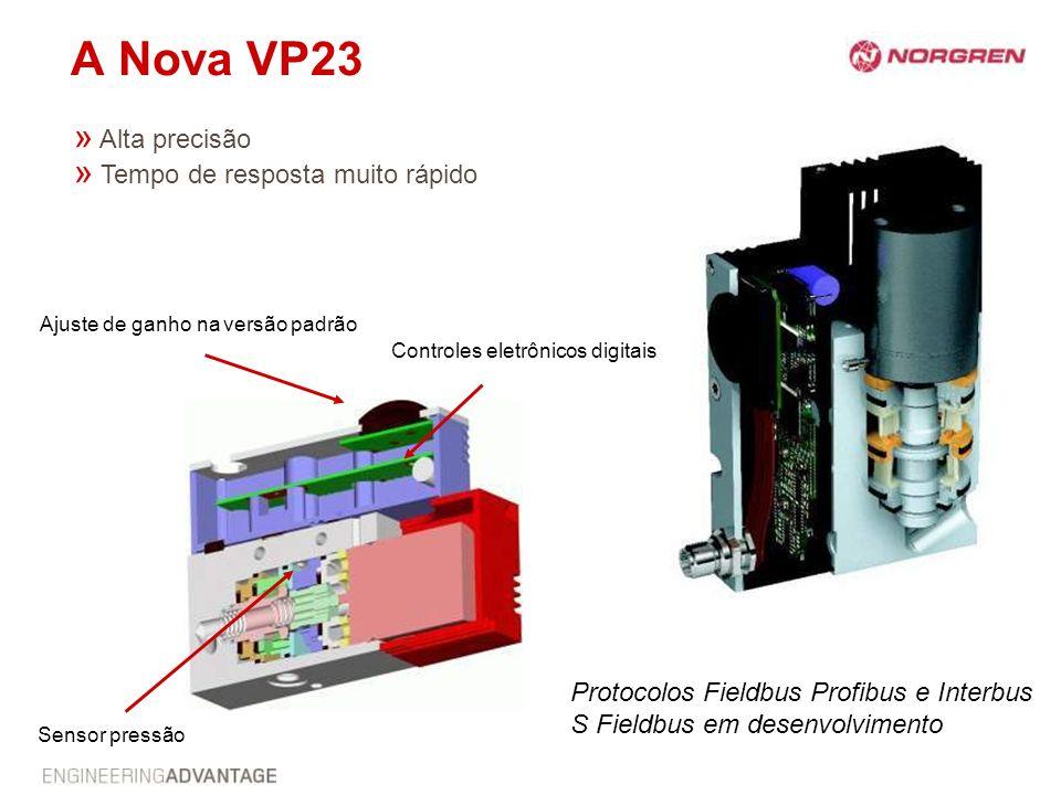 A Nova VP23 Alta precisão Tempo de resposta muito rápido