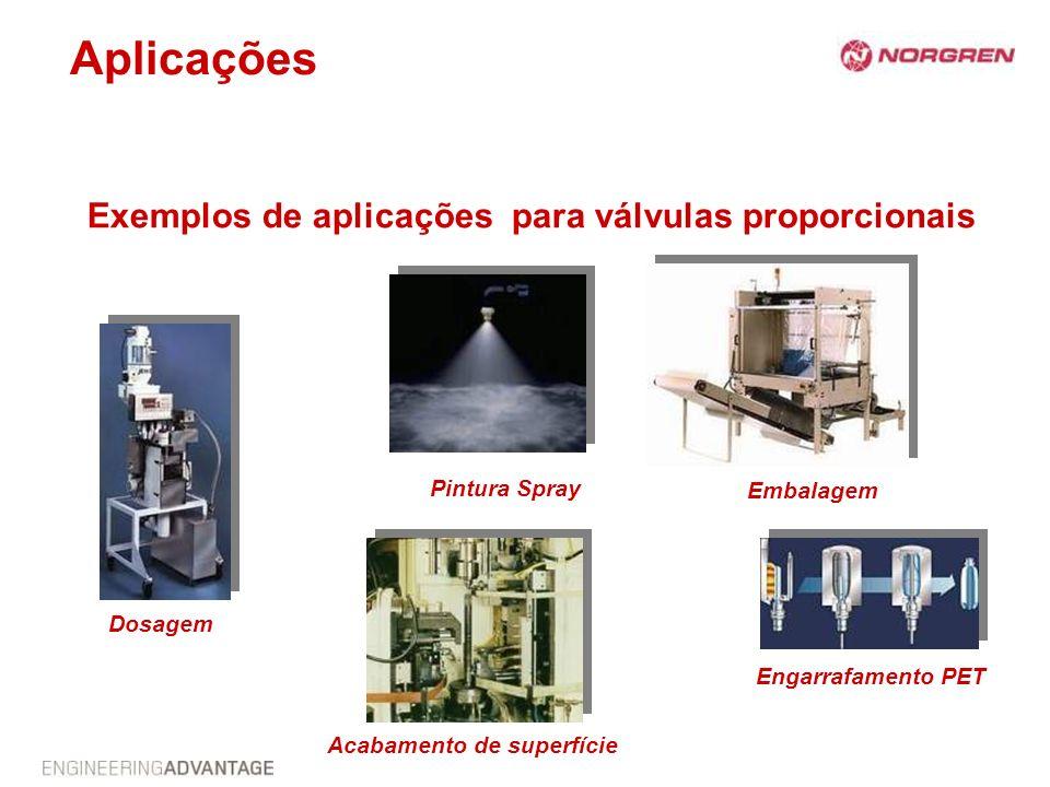 Aplicações Exemplos de aplicações para válvulas proporcionais