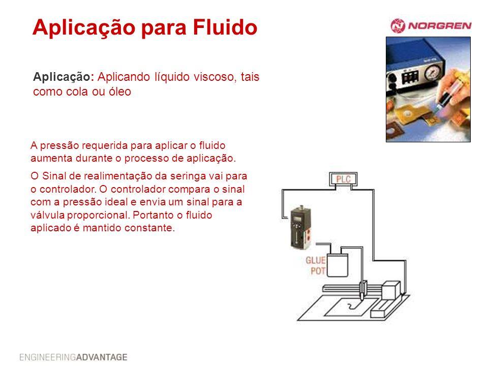 Aplicação para Fluido Aplicação: Aplicando líquido viscoso, tais como cola ou óleo.