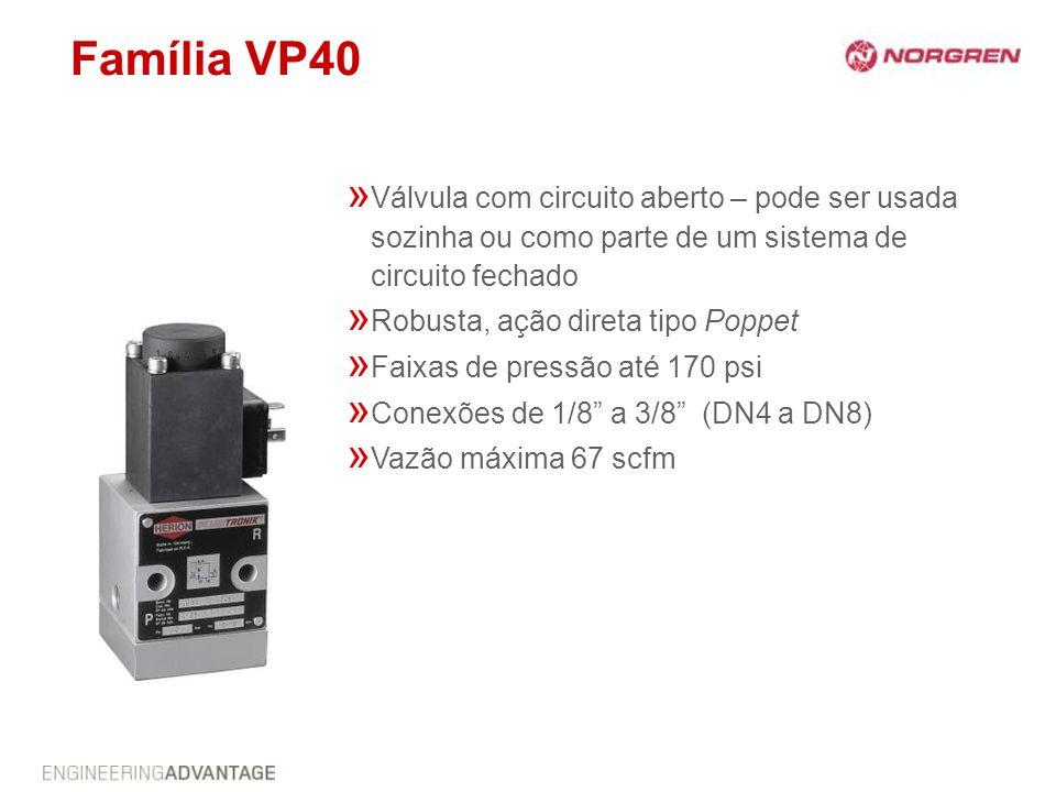 Família VP40 Válvula com circuito aberto – pode ser usada sozinha ou como parte de um sistema de circuito fechado.