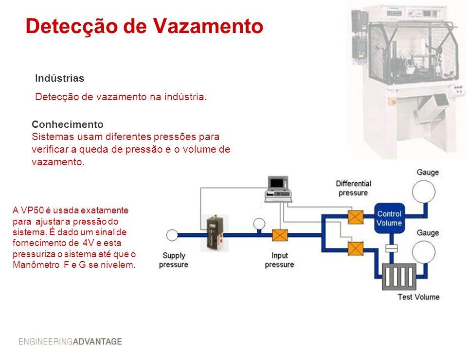 Detecção de Vazamento Indústrias Detecção de vazamento na indústria.