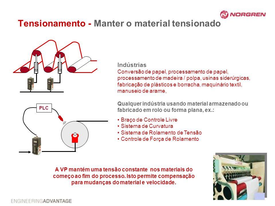 Tensionamento - Manter o material tensionado