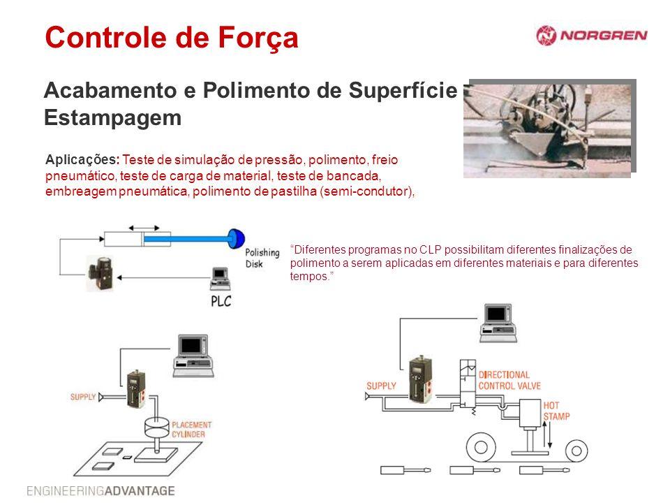 Controle de Força Acabamento e Polimento de Superfície Estampagem
