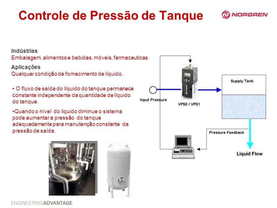 Controle de Pressão de Tanque
