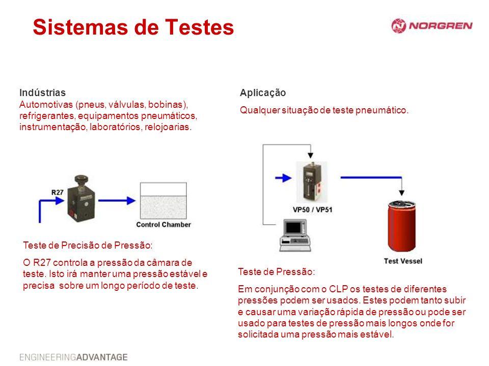 Sistemas de Testes Indústrias Aplicação