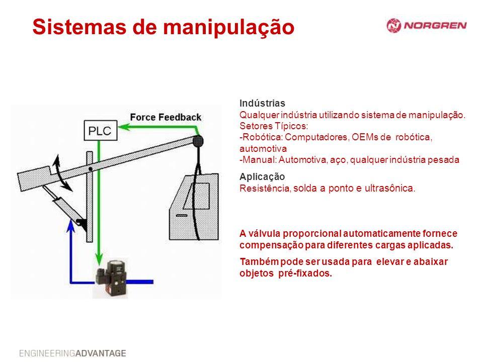 Sistemas de manipulação