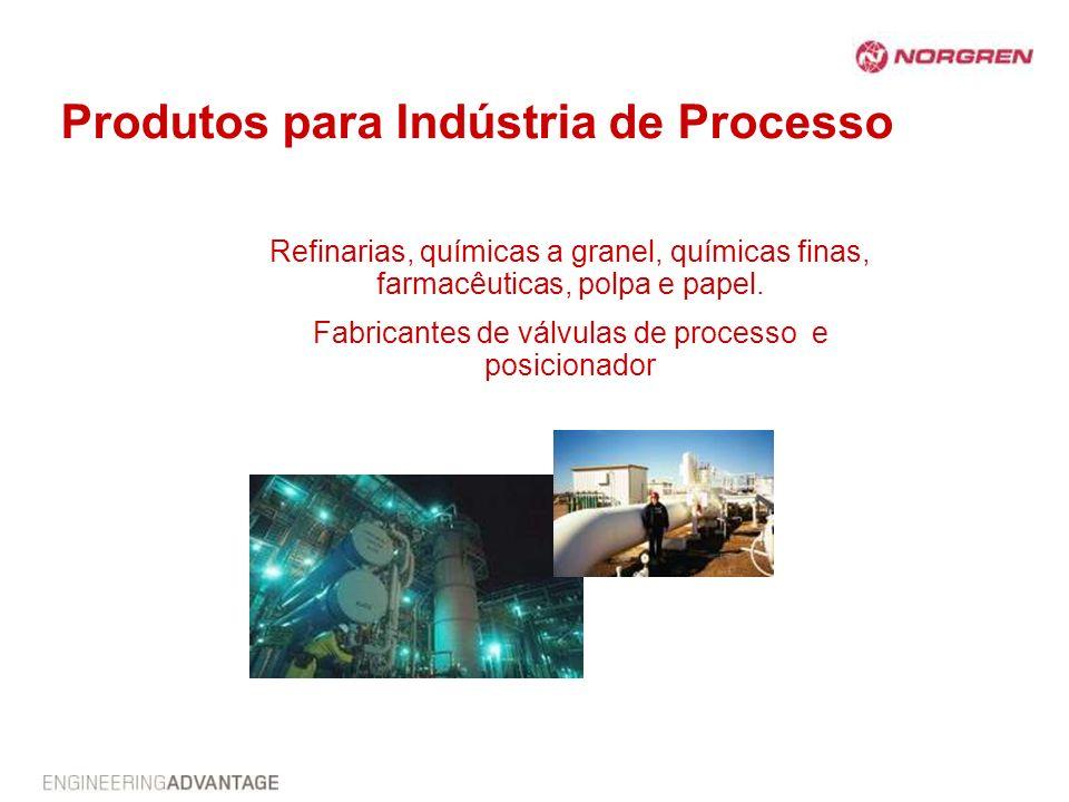 Produtos para Indústria de Processo