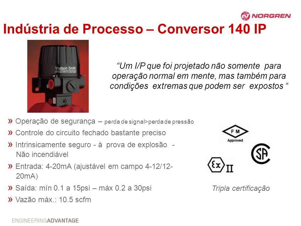 Indústria de Processo – Conversor 140 IP