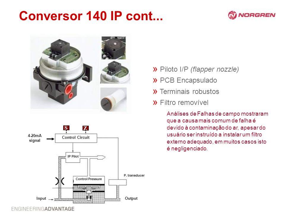 Conversor 140 IP cont... Piloto I/P (flapper nozzle) PCB Encapsulado