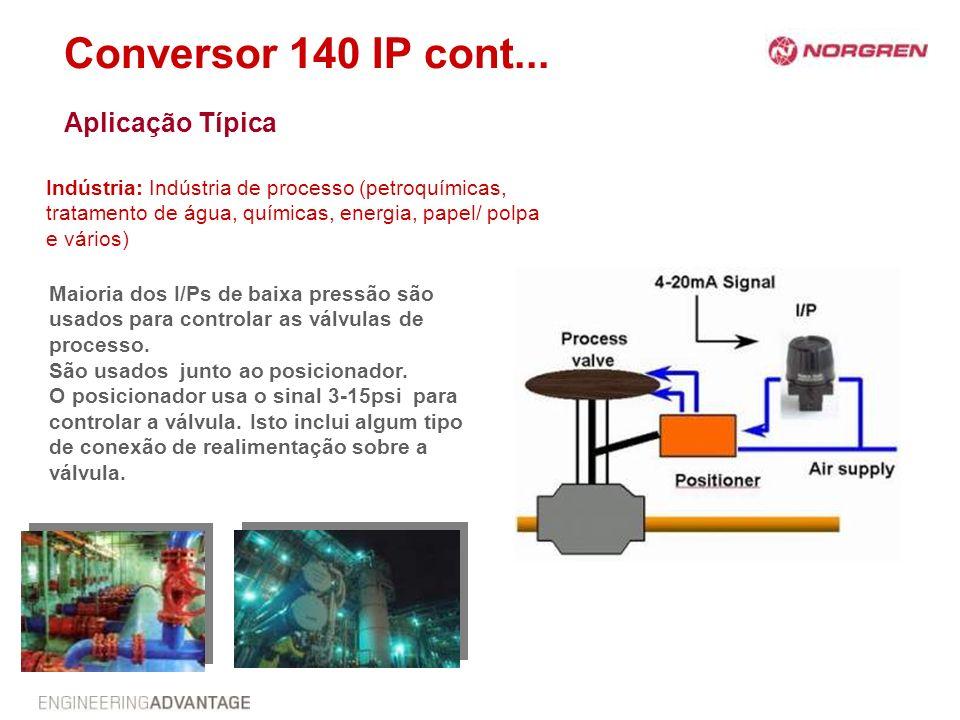 Conversor 140 IP cont... Aplicação Típica