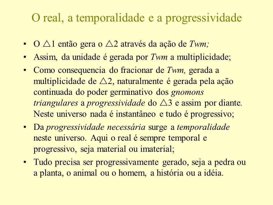O real, a temporalidade e a progressividade