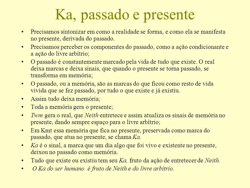 Ka, passado e presente Precisamos sintonizar em como a realidade se forma, e como ela se manifesta no presente, derivada do passado.
