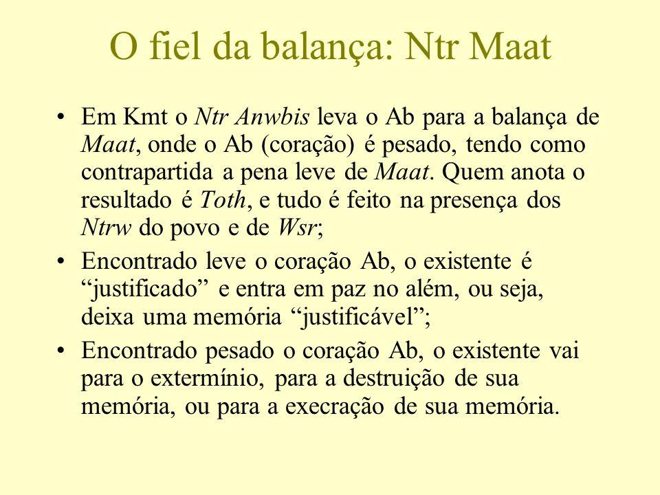 O fiel da balança: Ntr Maat