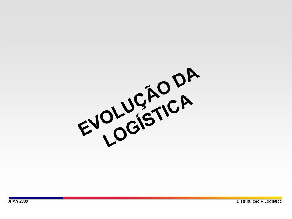 EVOLUÇÃO DA LOGÍSTICA JPAN-2008 Distribuição e Logística
