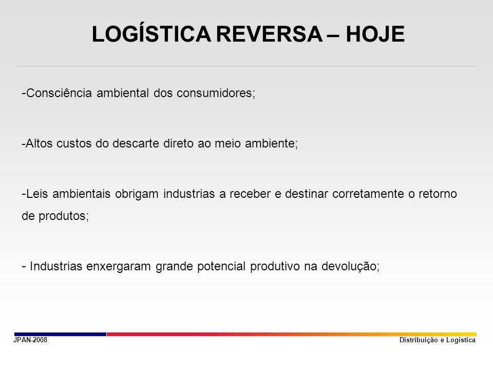 LOGÍSTICA REVERSA – HOJE