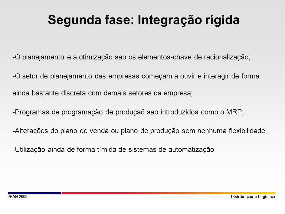 Segunda fase: Integração rígida