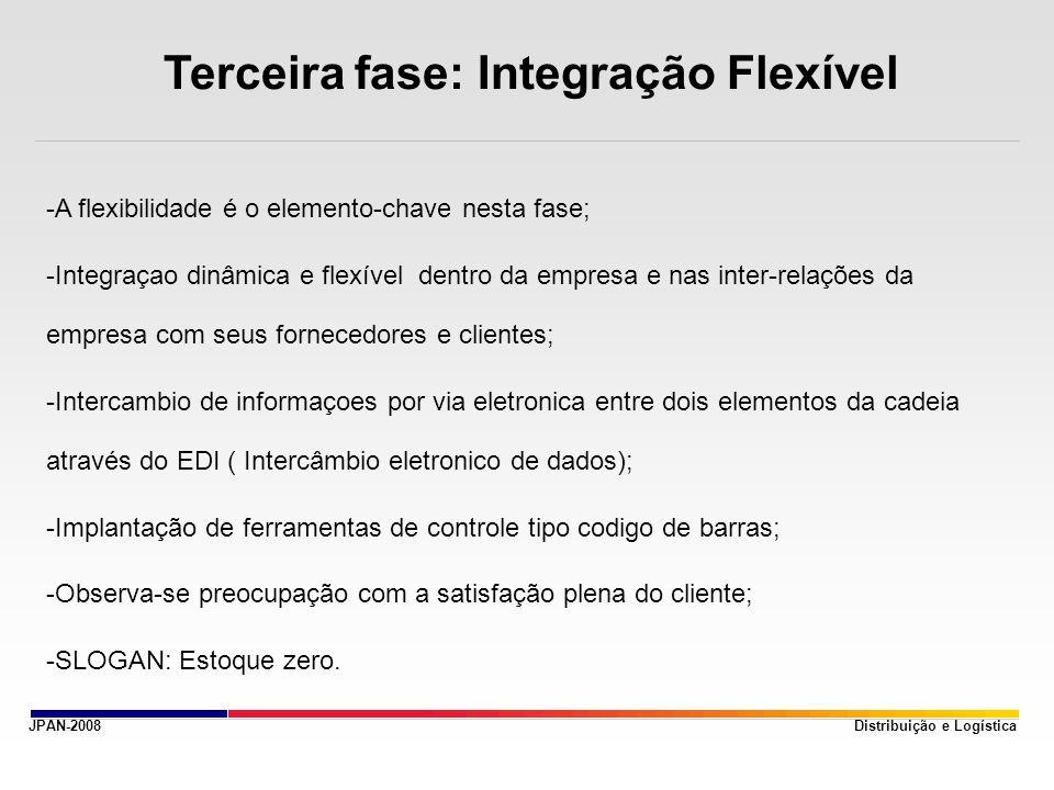 Terceira fase: Integração Flexível