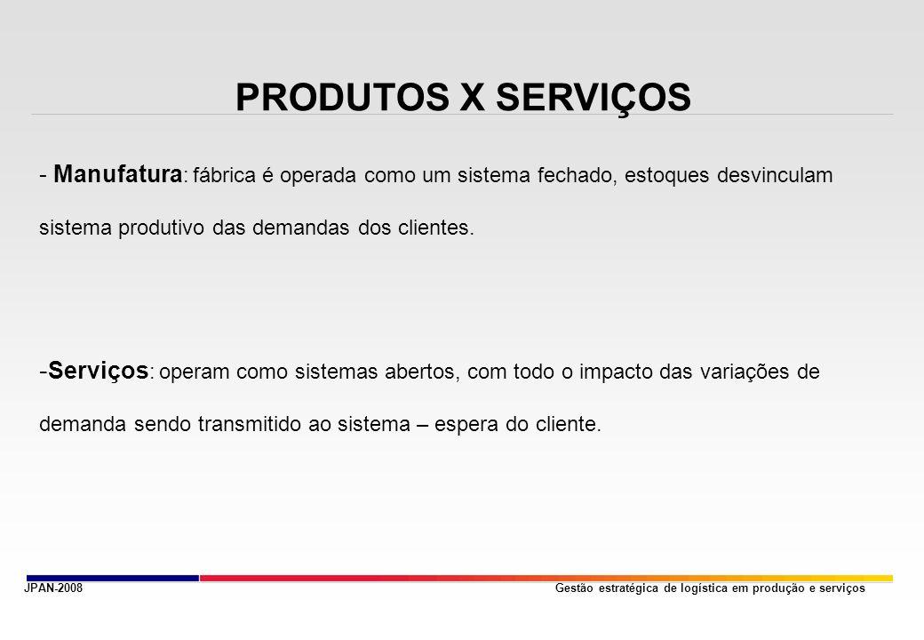 PRODUTOS X SERVIÇOS Manufatura: fábrica é operada como um sistema fechado, estoques desvinculam sistema produtivo das demandas dos clientes.