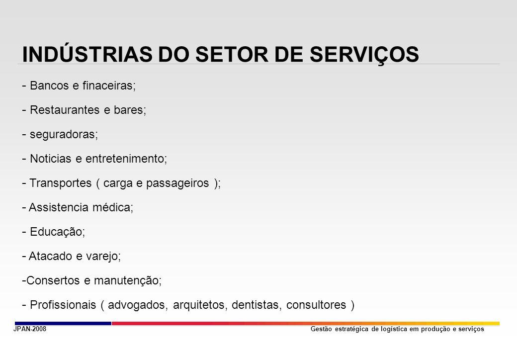 INDÚSTRIAS DO SETOR DE SERVIÇOS