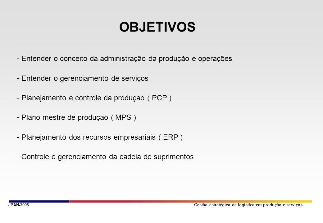 OBJETIVOS Entender o conceito da administração da produção e operações
